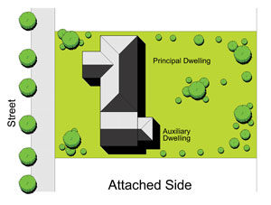 GF-picture-of-site-plan-side